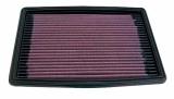 K&N Sportluftfilter 33-2063 Chevrolet Lumina 3.1i 1994-01
