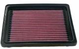 K&N Sportluftfilter 33-2143 Chevrolet Cavalier 2.2i 1995-05